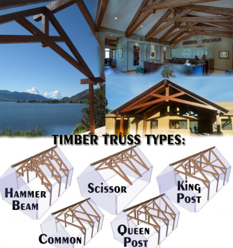 Exposed Timber Frame Trusses European Timberframe Corp